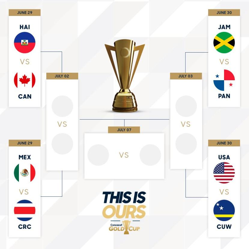 gold_cup_2019_chaves_fase_final