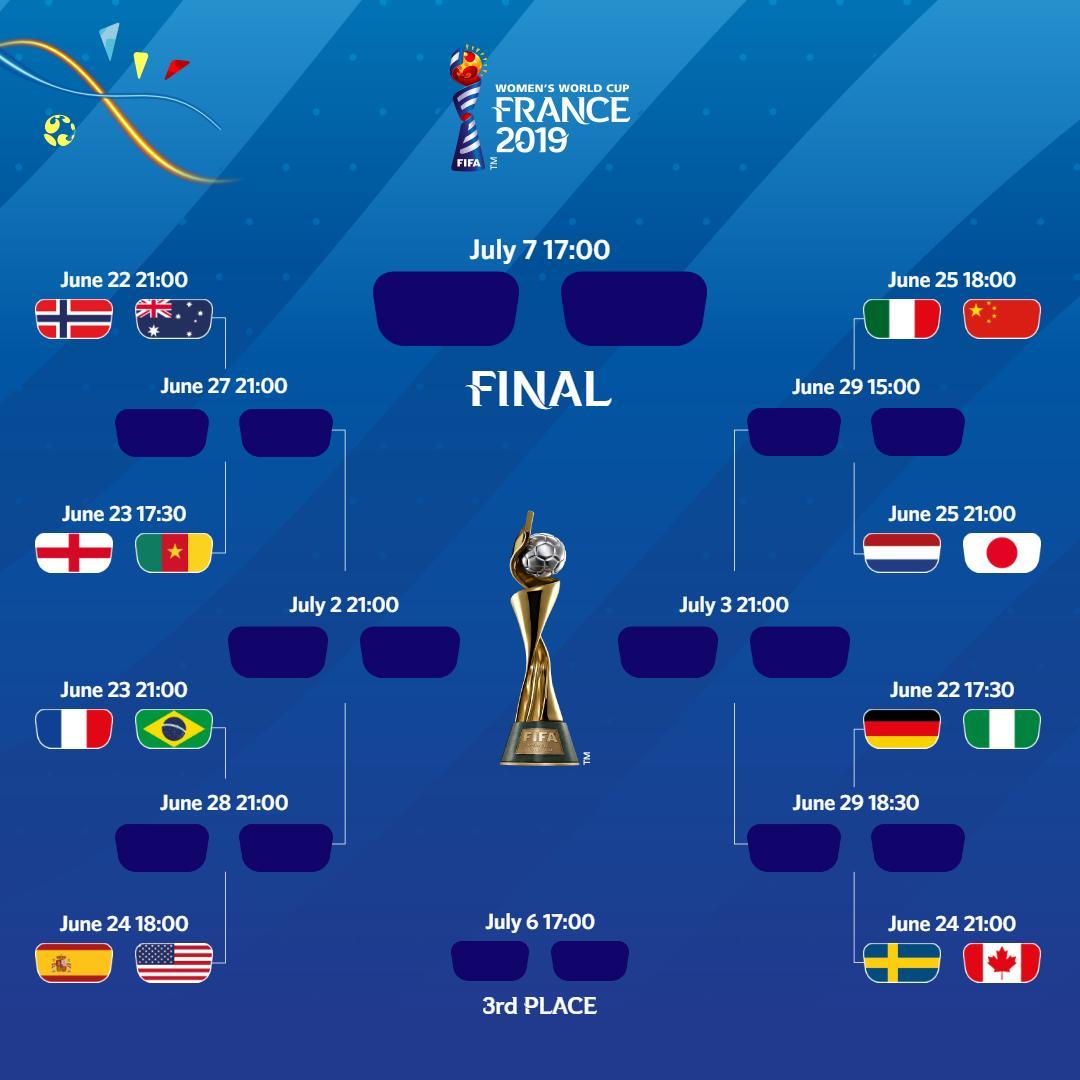 mata-mata_worldcup2019
