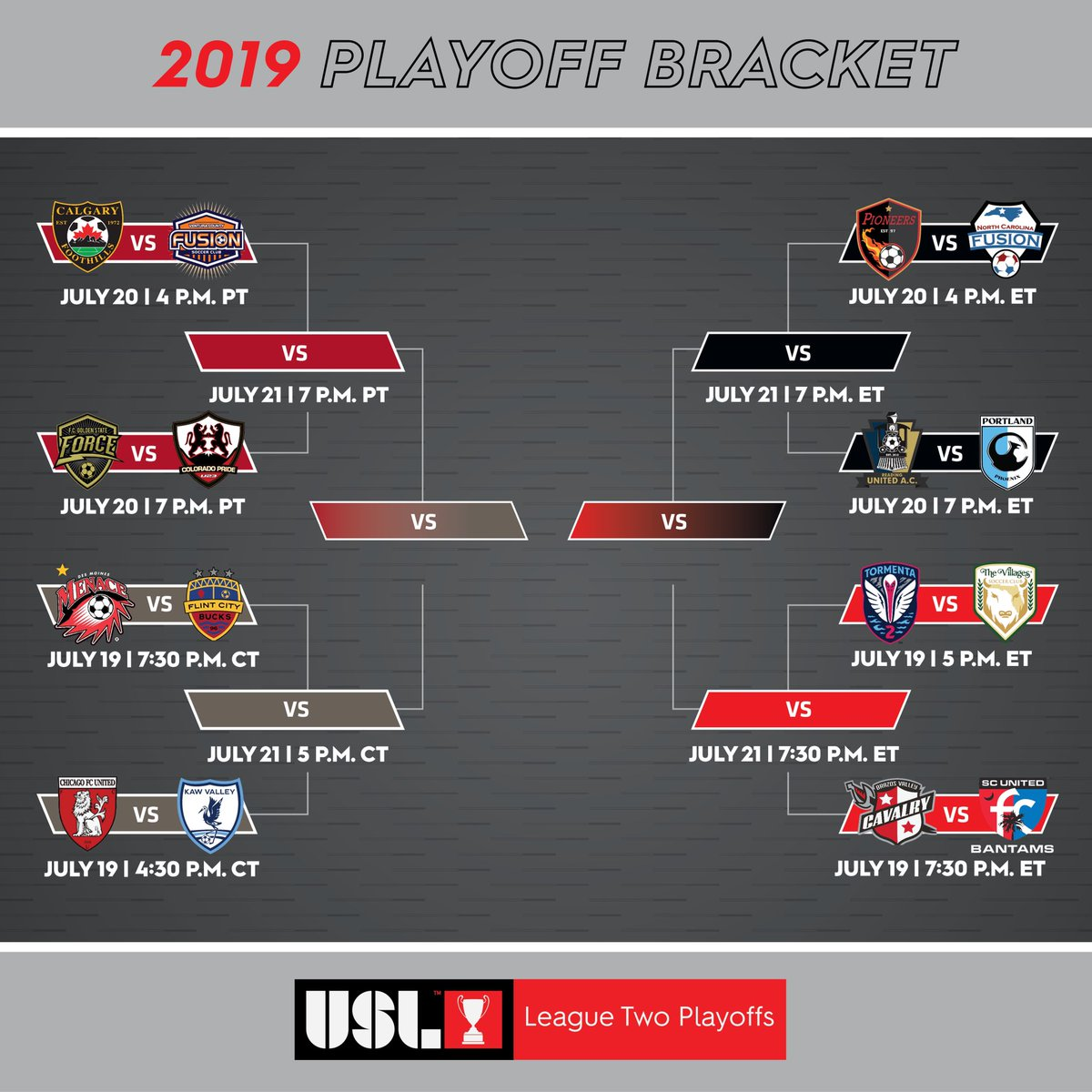 Bracket Playoffs 2019