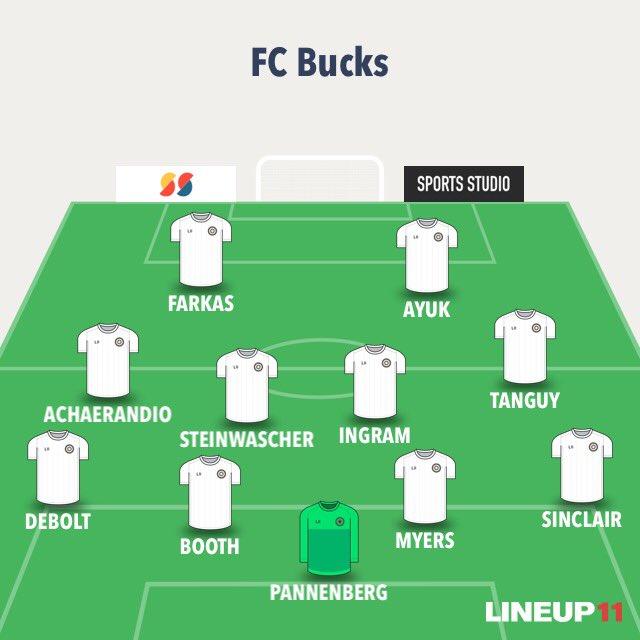 Flint City Bucks Lineup