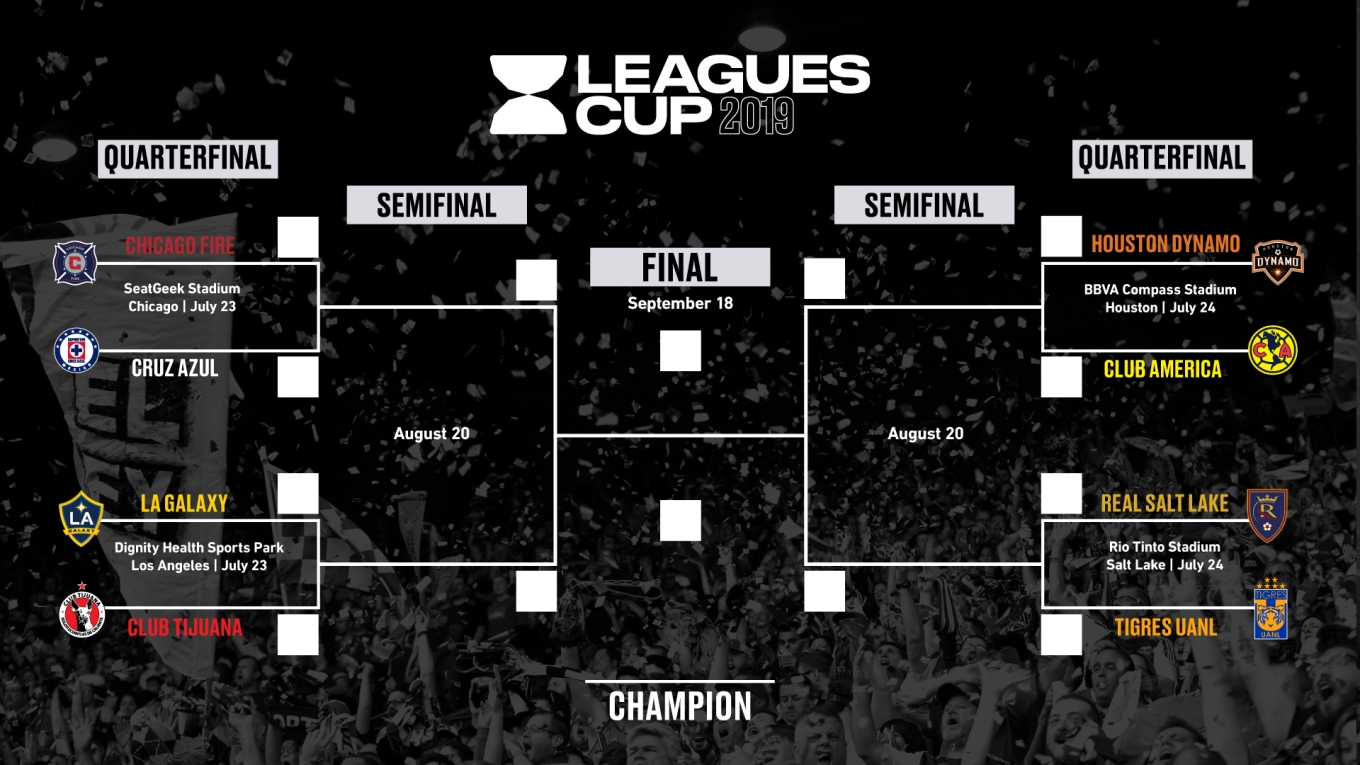 leagues_cup_bracket