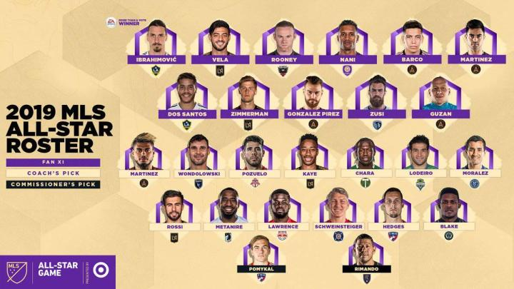 mls-all-star-atletico-madrid-roster