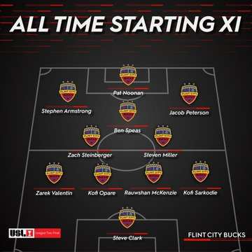 FlintCityXI