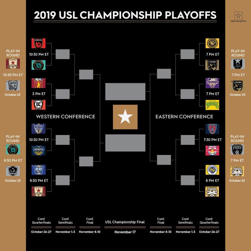 Bracket_Playoffs_USL_Championship_QF
