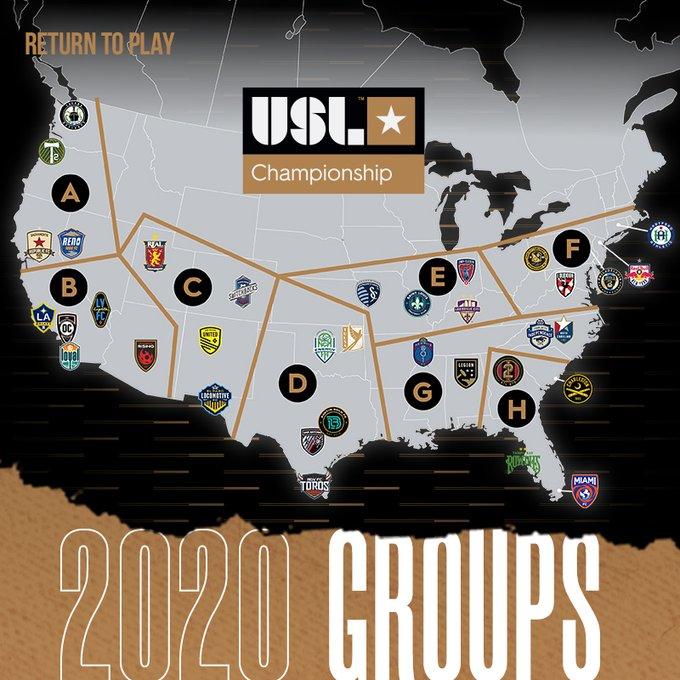 Grupos da USL 2020